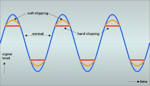 CLIPPING WAVE