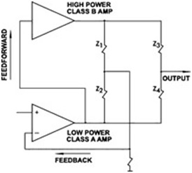 QUAD Current Dumping