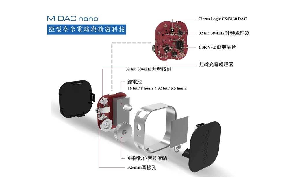 M-DAC nano construction